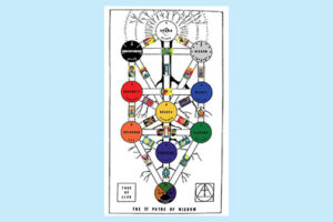 esoteric exoteric tree of life